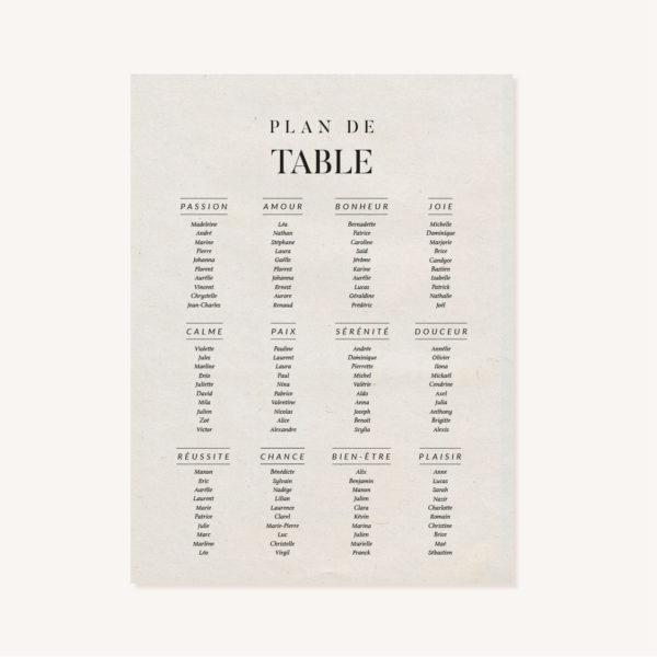 Plan de table mariage industriel kraft ardoise mariage industriel